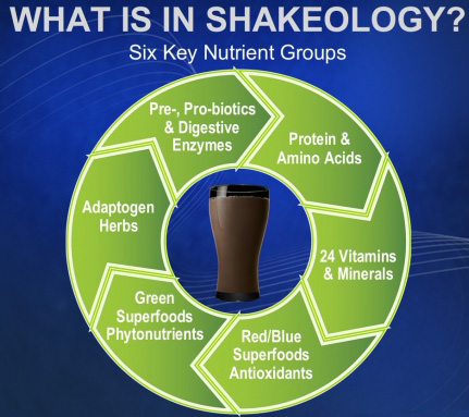 Shakeology-results-3